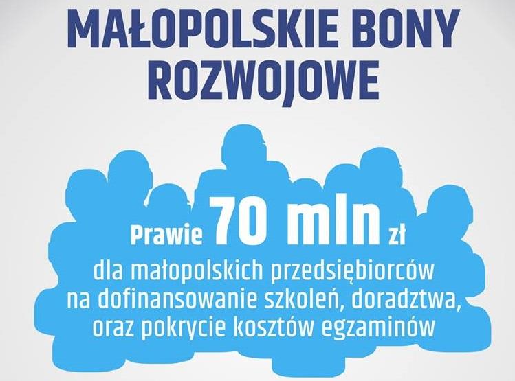 Znalezione obrazy dla zapytania małopolskie bony rozwojowe